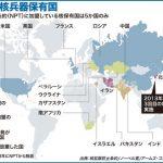 日本は実は核保有国になれるって知ってた?核兵器は違憲ではない!